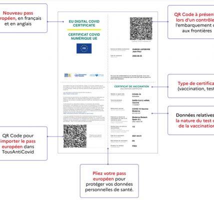 pass sanitaire europeen comment obtenir QR code